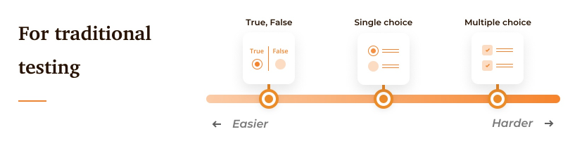 Create single choice question for traditional testing