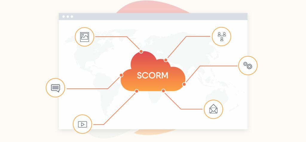 SCORM 1.2 and SCORM 2004