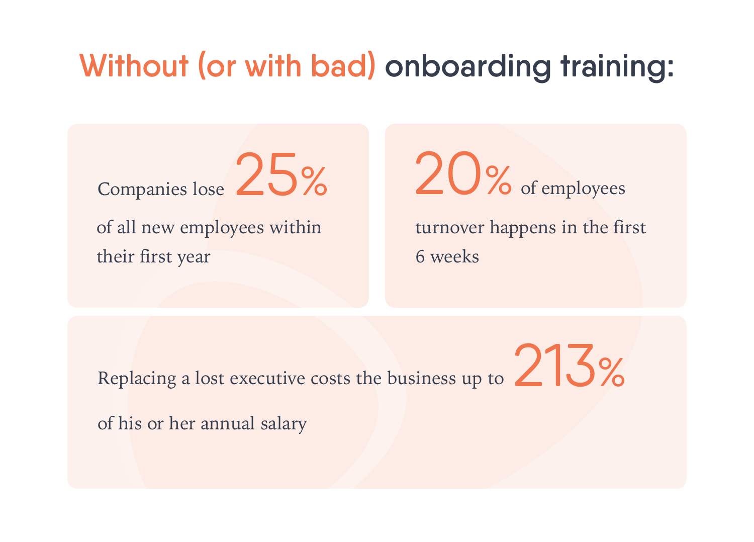 Bad onboarding stats