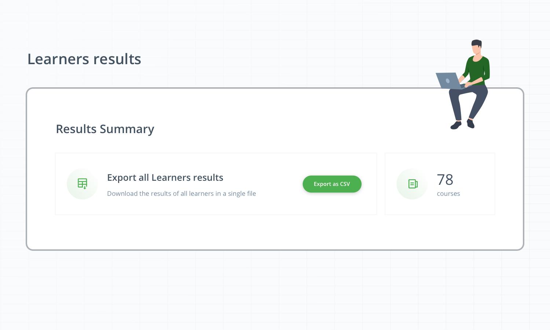 Results per learner