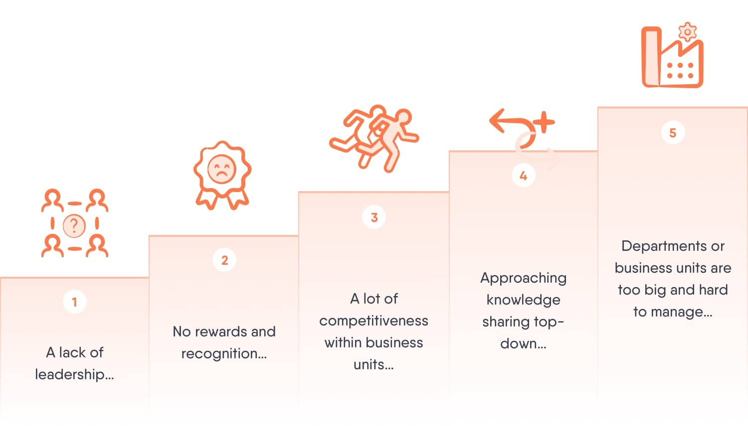 knowledge-sharing-barriers